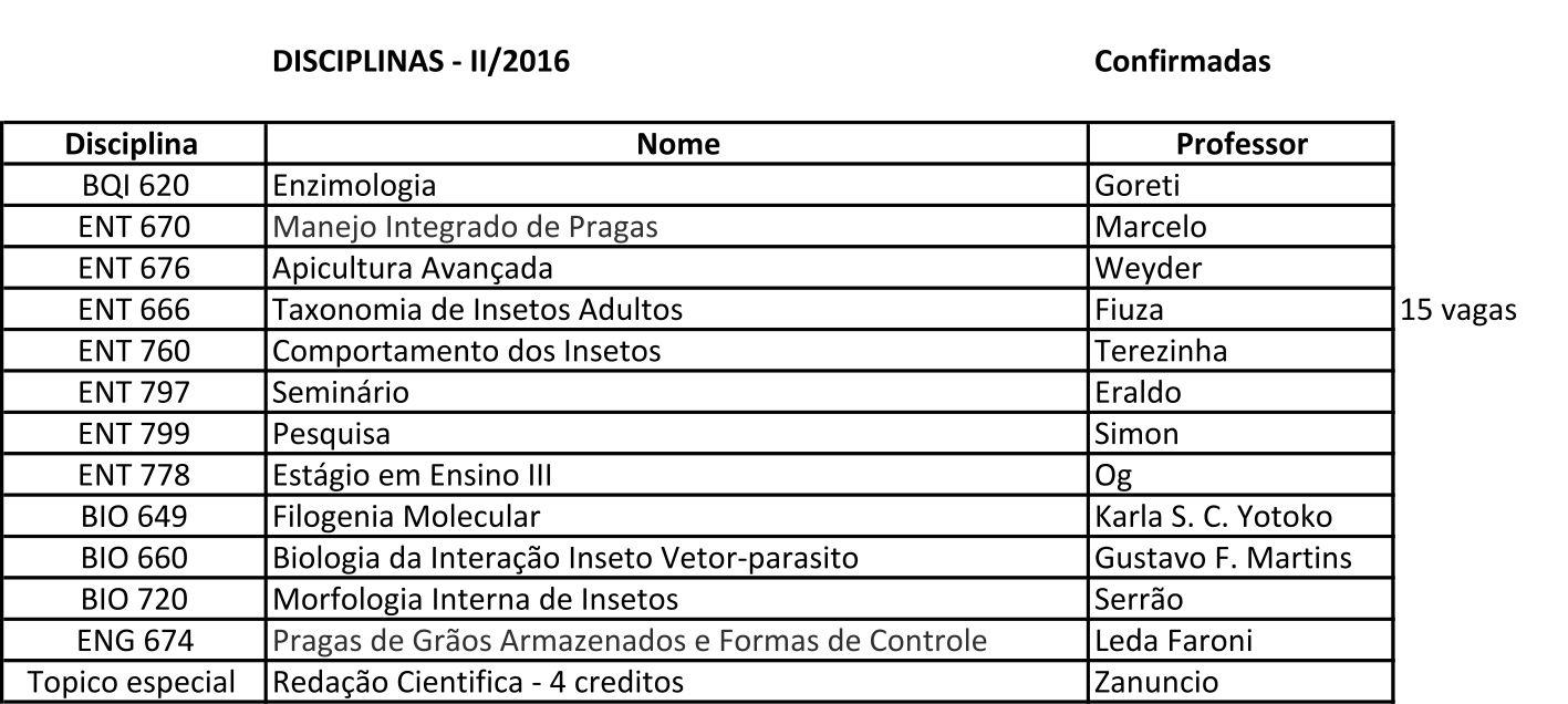 Disciplinas confirmadas 2016_2